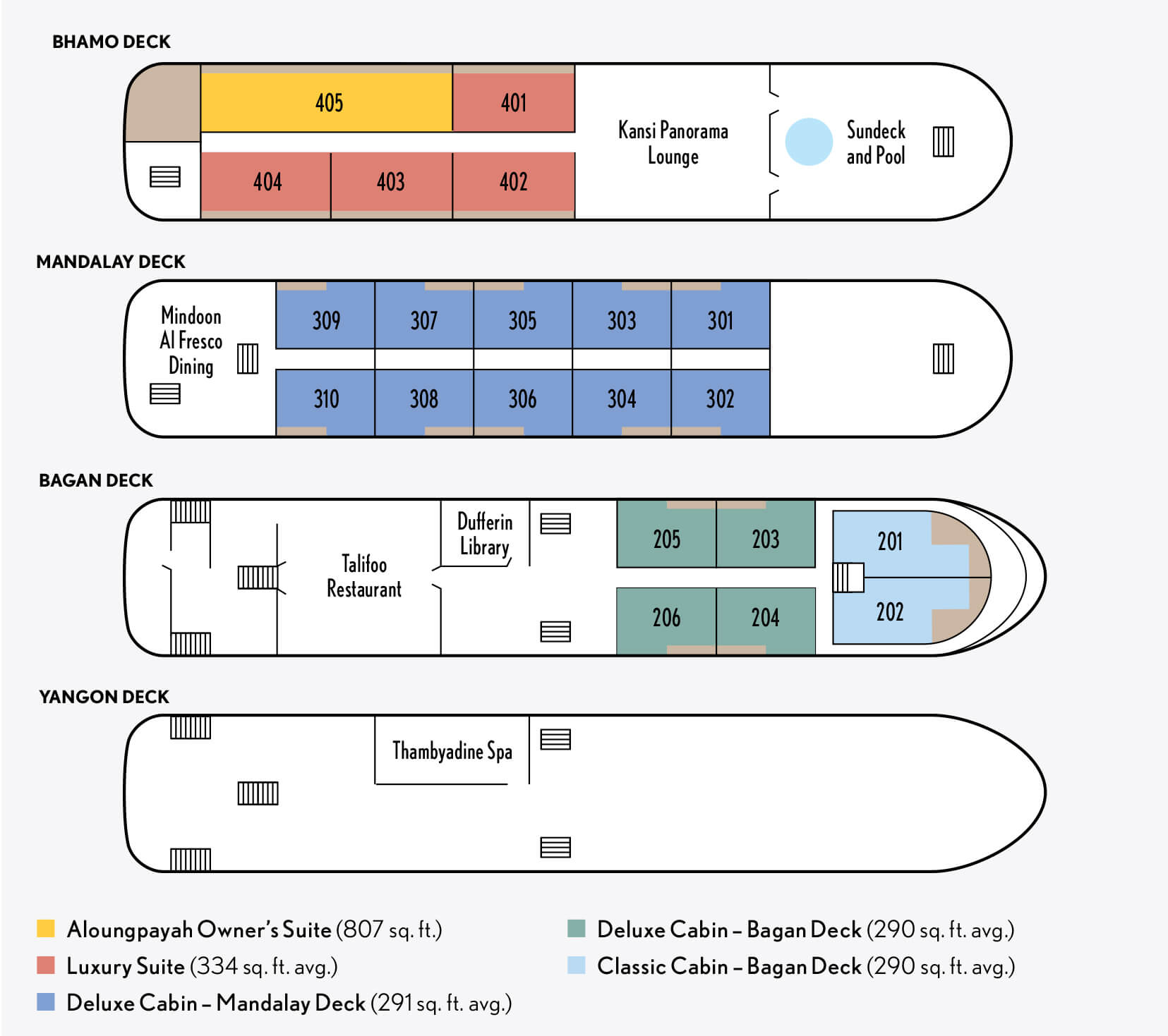 sanctuary ananda cruise deck plan